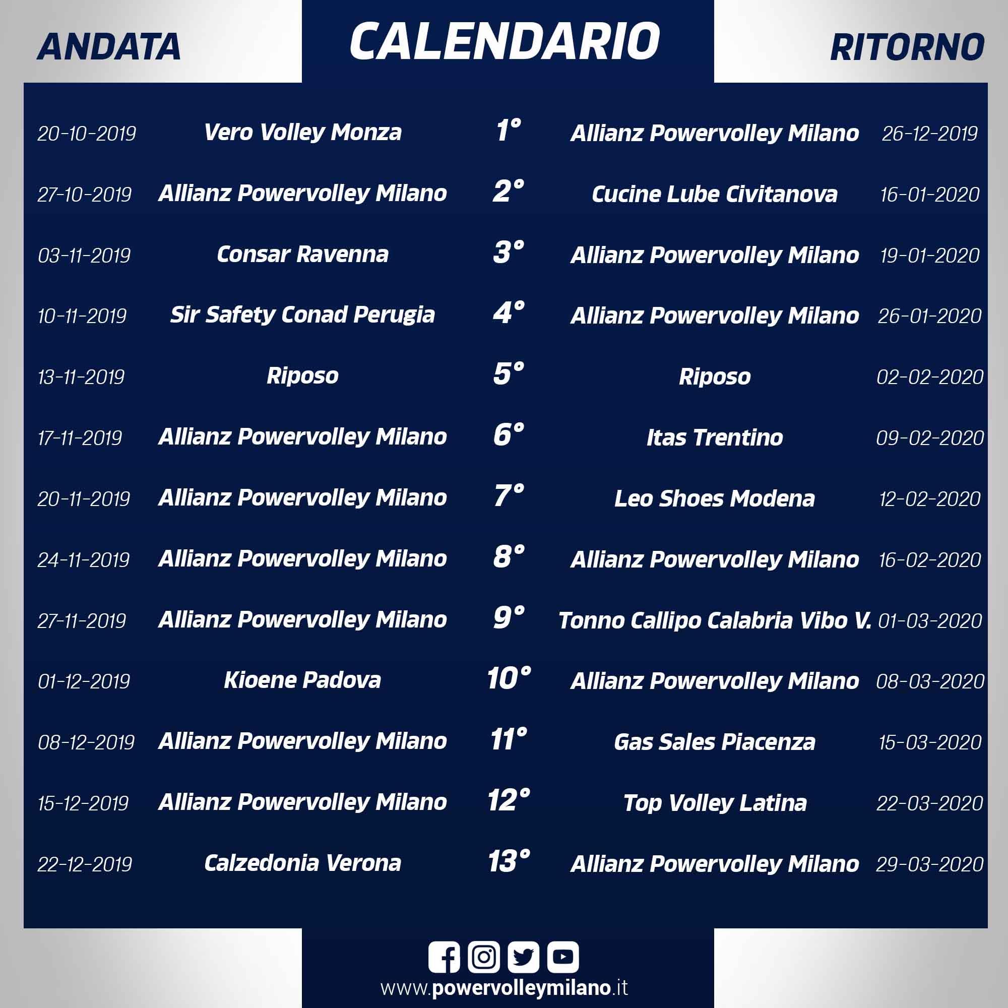 Globo Sora Calendario.Svelato Il Calendario Della Superlega Ecco Il Percorso Dell
